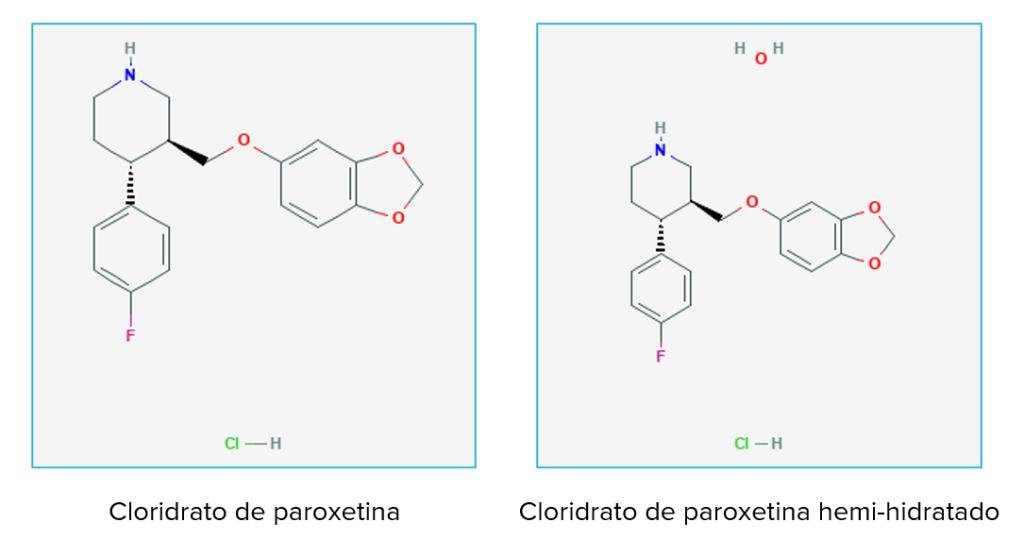 Molécula de água e a estrutura do medicamento